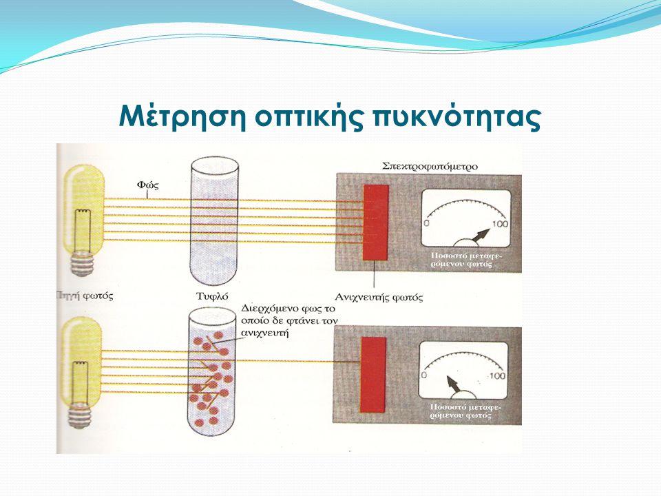 Μέτρηση οπτικής πυκνότητας