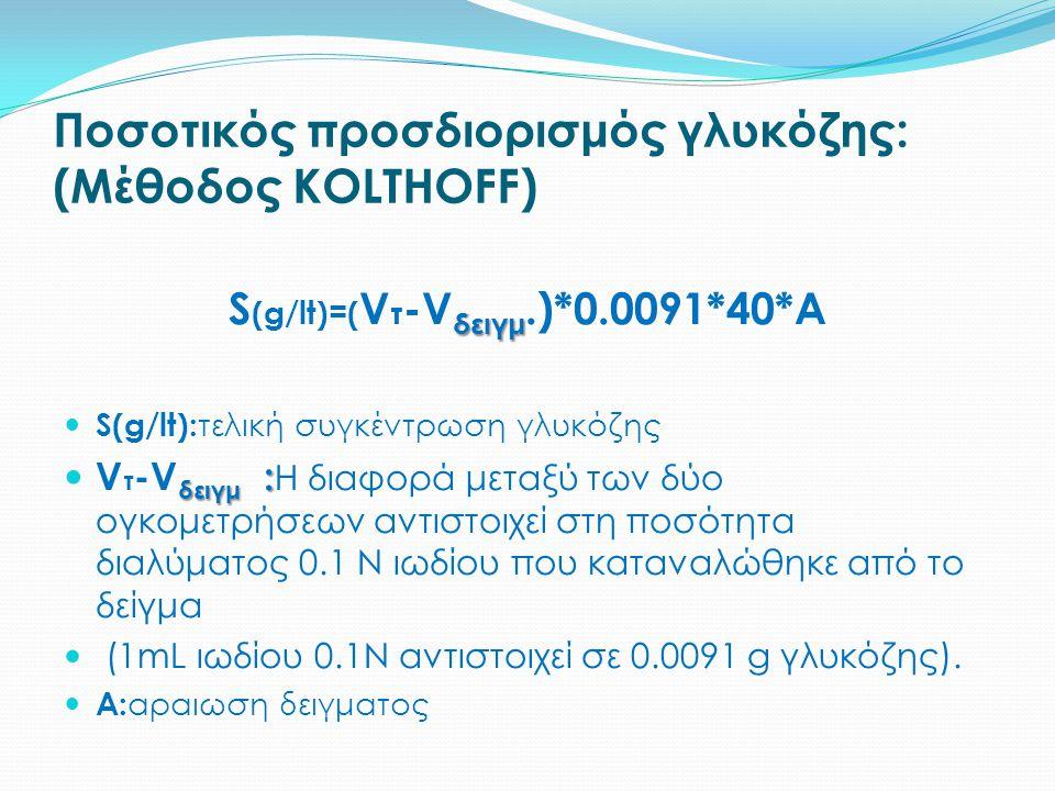 Ποσοτικός προσδιορισμός γλυκόζης: (Μέθοδος KOLΤHOFF) δειγμ S (g/lt)=( V τ -V δειγμ.)*0.0091*40*A S(g/lt): τελική συγκέντρωση γλυκόζης δειγμ : V τ -V δ