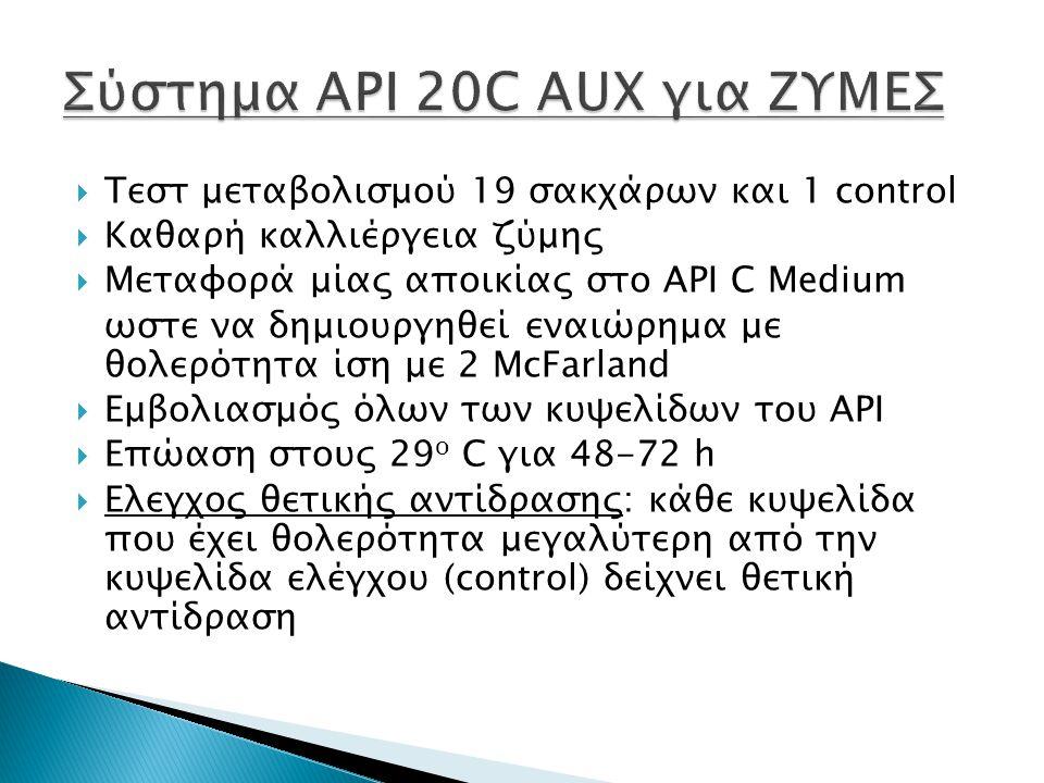  Τεστ μεταβολισμού 19 σακχάρων και 1 control  Καθαρή καλλιέργεια ζύμης  Μεταφορά μίας αποικίας στο API C Medium ωστε να δημιουργηθεί εναιώρημα με θ
