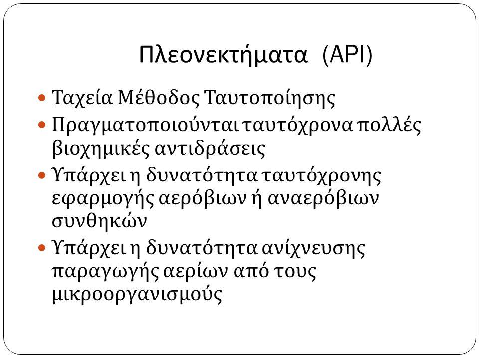 Πλεονεκτήματα (API) Ταχεία Μέθοδος Ταυτοποίησης Πραγματοποιούνται ταυτόχρονα πολλές βιοχημικές αντιδράσεις Υπάρχει η δυνατότητα ταυτόχρονης εφαρμογής αερόβιων ή αναερόβιων συνθηκών Υπάρχει η δυνατότητα ανίχνευσης παραγωγής αερίων από τους μικροοργανισμούς