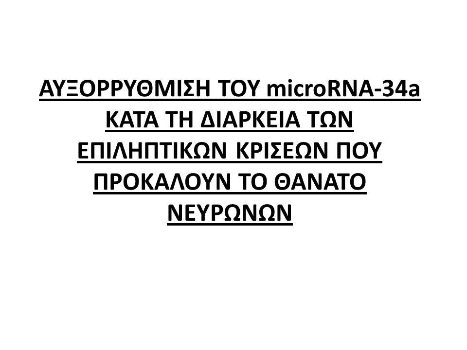 miRNAs ΤΑ miRNAs ΕΙΝΑΙ ΜΙΚΡΑ ΜΟΝΟΚΛΩΝΑ, ΜΗ ΚΩΔΙΚΟΠΟΙΗΣΙΜΑ ΜΟΡΙΑ RNA, ΤΑ ΟΠΟΙΑ ΠΡΟΕΡΧΟΝΤΑΙ ΑΠΟ ΠΡΟΔΡΟΜΑ ΜΕΤΑΓΡΑΦΑ RNA, ΣΕ ΣΧΗΜΑΤΙΣΜΟ ΦΟΥΡΚΕΤΑΣ, ΜΕΤΑ ΑΠΟ ΕΠΕΞΕΡΓΑΣΙΑ ΑΠΟ ΕΙΔΙΚΕΣ ΠΡΩΤΕΙΝΕΣ.