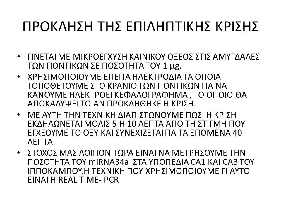antagomirs ΘΕΛΟΥΜΕ ΛΟΙΠΟΝ ΝΑ ΔΟΥΜΕ ΠΩΣ ΕΠΗΡΕΑΖΕΙ Η ΑΝΑΣΤΟΛΗ ΤΟΥ miRNA34a ΤΗΝ ΚΡΙΣΗ ΓΙΑ ΝΑ ΤΟ ΔΟΥΜΕ ΧΡΗΣΙΜΟΠΟΙΟΥΜΕ ΑΝΑΣΤΟΛΕΙΣ ΤΟΥ miRNA34a, ΤΟΥΣ antagomirs