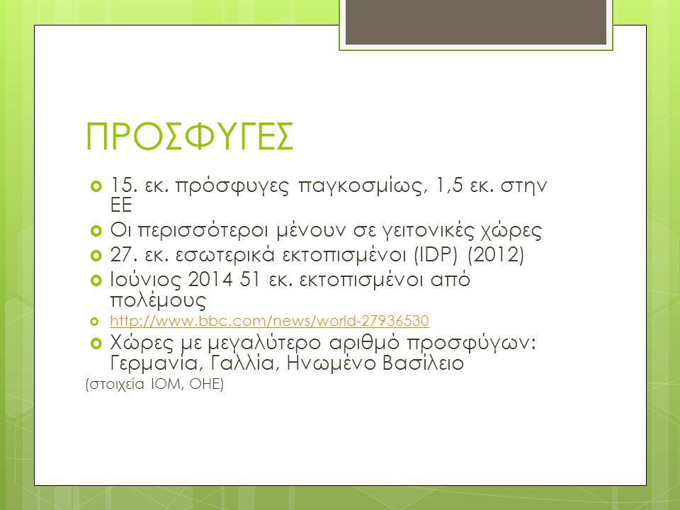 7.Το ελληνικό κράτος και η κοινωνική ένταξη των μεταναστών  Μαρβάκης, Αθανάσιος.
