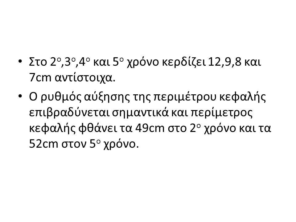 Στο 2 ο,3 ο,4 ο και 5 ο χρόνο κερδίζει 12,9,8 και 7cm αντίστοιχα. Ο ρυθμός αύξησης της περιμέτρου κεφαλής επιβραδύνεται σημαντικά και περίμετρος κεφαλ