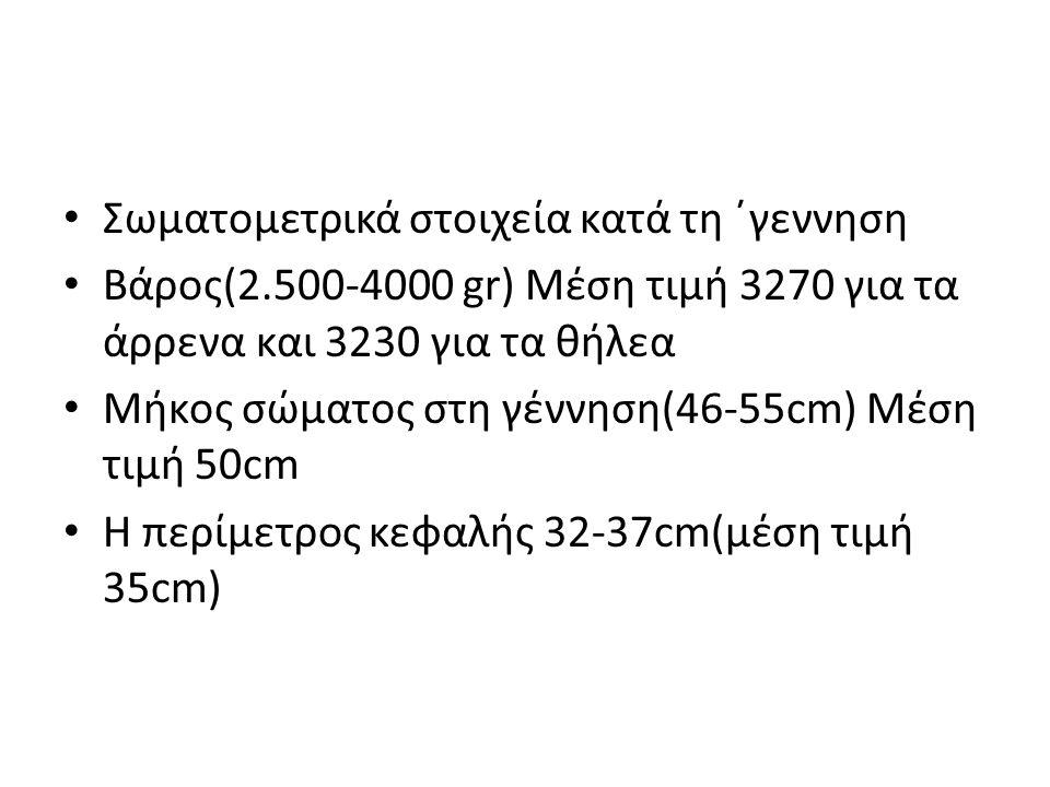 Σωματομετρικά στοιχεία κατά τη ΄γεννηση Βάρος(2.500-4000 gr) Μέση τιμή 3270 για τα άρρενα και 3230 για τα θήλεα Μήκος σώματος στη γέννηση(46-55cm) Μέσ