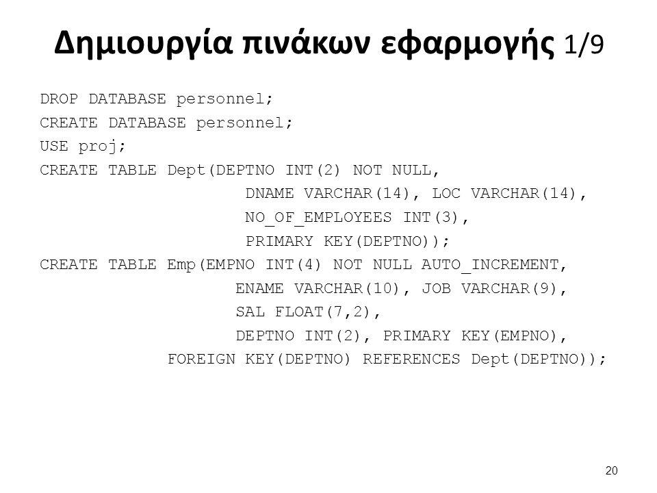Δημιουργία πινάκων εφαρμογής 1/9 DROP DATABASE personnel; CREATE DATABASE personnel; USE proj; CREATE TABLE Dept(DEPTNO INT(2) NOT NULL, DNAME VARCHAR