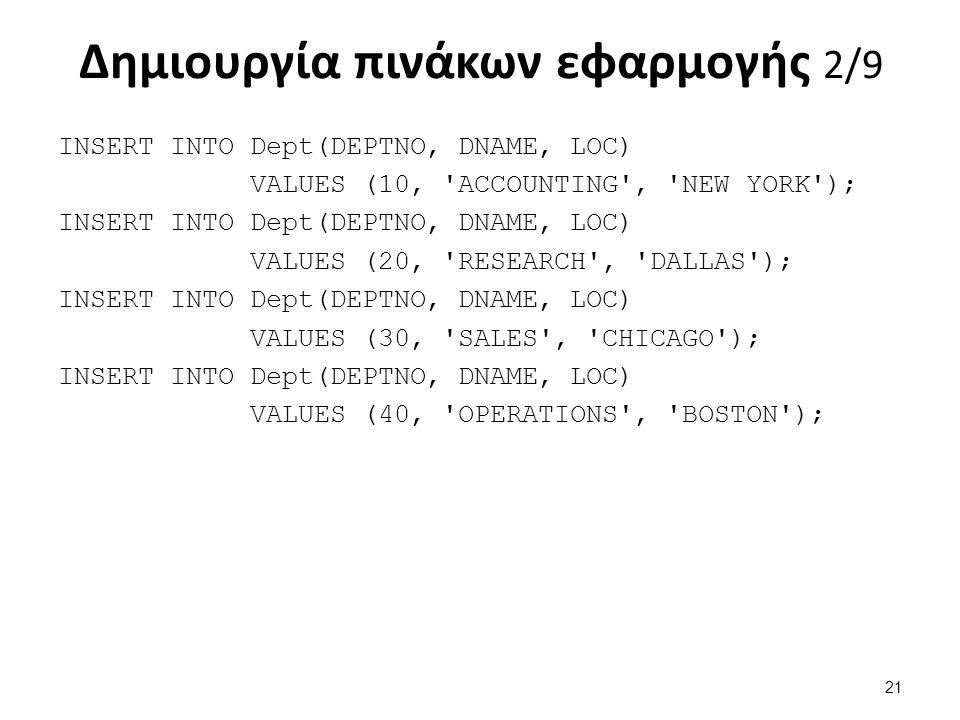 Δημιουργία πινάκων εφαρμογής 2/9 INSERT INTO Dept(DEPTNO, DNAME, LOC) VALUES (10, 'ACCOUNTING', 'NEW YORK'); INSERT INTO Dept(DEPTNO, DNAME, LOC) VALU