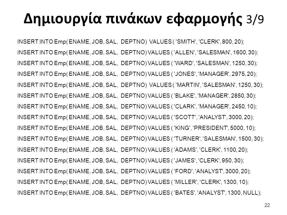Δημιουργία πινάκων εφαρμογής 3/9 INSERT INTO Emp( ENAME, JOB, SAL, DEPTNO) VALUES ( 'SMITH', 'CLERK', 800, 20); INSERT INTO Emp( ENAME, JOB, SAL, DEPT