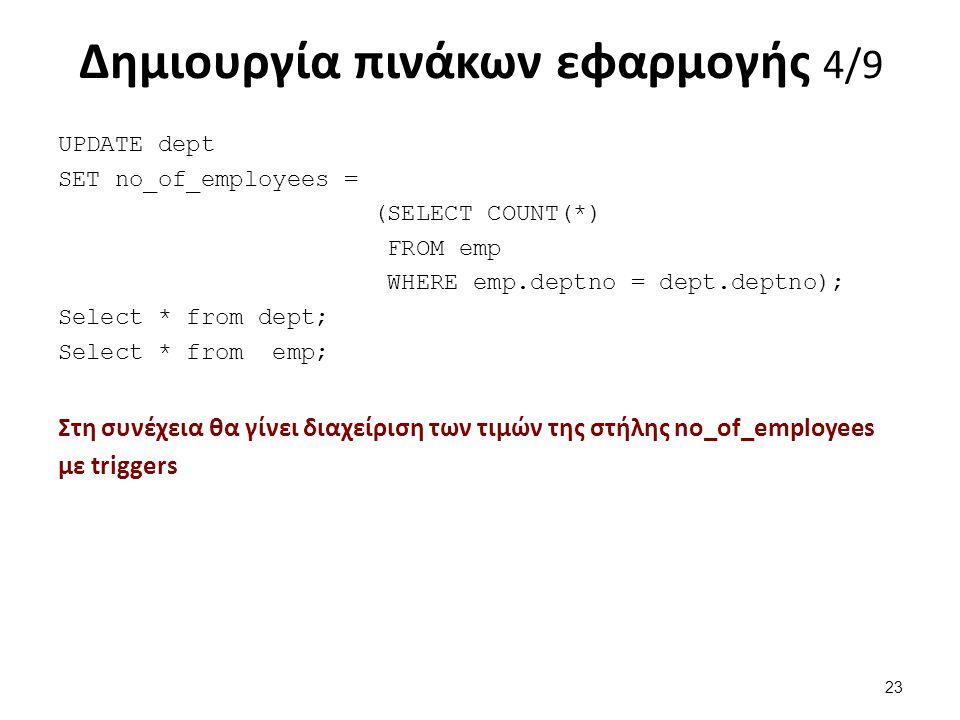 Δημιουργία πινάκων εφαρμογής 4/9 UPDATE dept SET no_of_employees = (SELECT COUNT(*) FROM emp WHERE emp.deptno = dept.deptno); Select * from dept; Sele