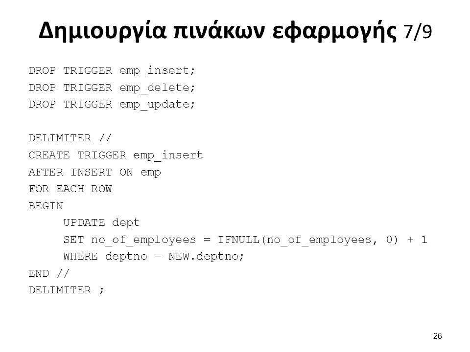Δημιουργία πινάκων εφαρμογής 7/9 DROP TRIGGER emp_insert; DROP TRIGGER emp_delete; DROP TRIGGER emp_update; DELIMITER // CREATE TRIGGER emp_insert AFT