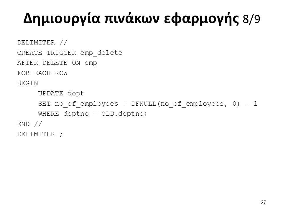 Δημιουργία πινάκων εφαρμογής 8/9 DELIMITER // CREATE TRIGGER emp_delete AFTER DELETE ON emp FOR EACH ROW BEGIN UPDATE dept SET no_of_employees = IFNUL