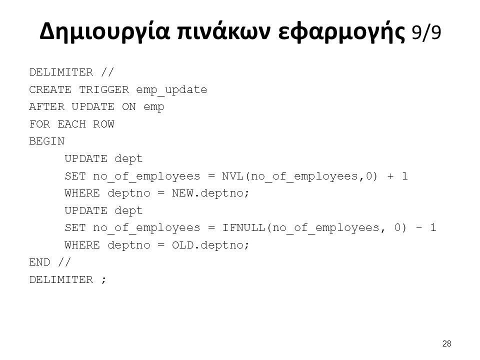 Δημιουργία πινάκων εφαρμογής 9/9 DELIMITER // CREATE TRIGGER emp_update AFTER UPDATE ON emp FOR EACH ROW BEGIN UPDATE dept SET no_of_employees = NVL(n