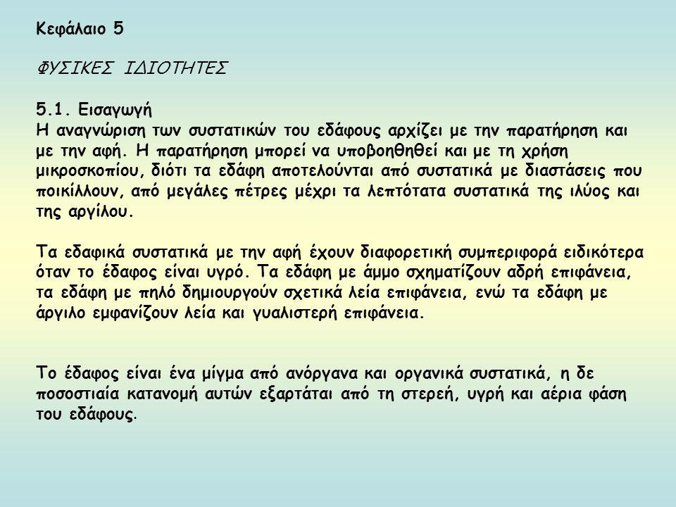 Κεφάλαιο 5 ΦΥΣΙΚΕΣ ΙΔΙΟΤΗΤΕΣ 5.1.