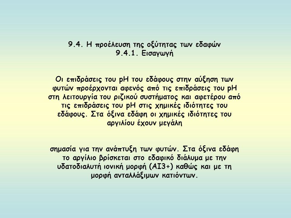 9.4.Η προέλευση της οξύτητας των εδαφών 9.4.1.