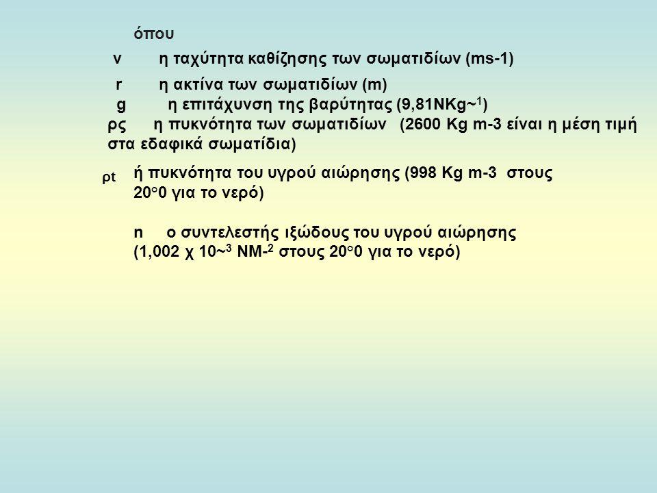ν η ταχύτητα καθίζησης των σωματιδίων (ms-1) όπου r η ακτίνα των σωματιδίων (m) g η επιτάχυνση της βαρύτητας (9,81ΝΚg~ 1 ) ρς η πυκνότητα των σωματιδίων (2600 Κg m-3 είναι η μέση τιμή στα εδαφικά σωματίδια) ρtρt ή πυκνότητα του υγρού αιώρησης (998 Κg m-3 στους 20°0 για το νερό) n o συντελεστής ιξώδους του υγρού αιώρησης (1,002 χ 10~ 3 ΝM- 2 στους 20°0 για το νερό)