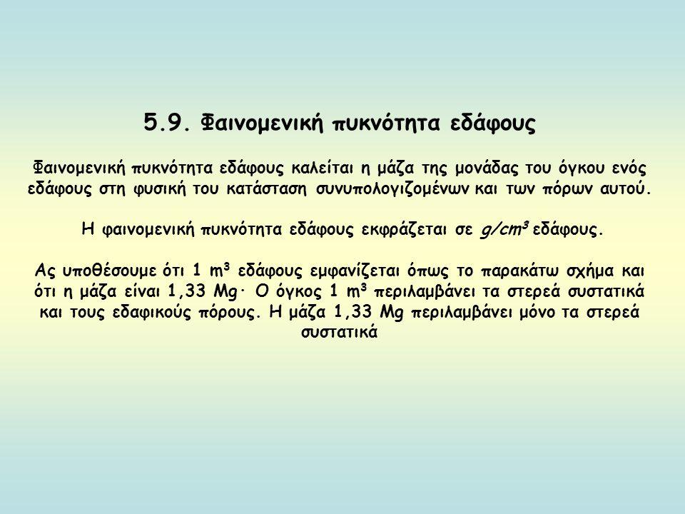 5.9. Φαινομενική πυκνότητα εδάφους Φαινομενική πυκνότητα εδάφους καλείται η μάζα της μονάδας του όγκου ενός εδάφους στη φυσική του κατάσταση συνυπολογ