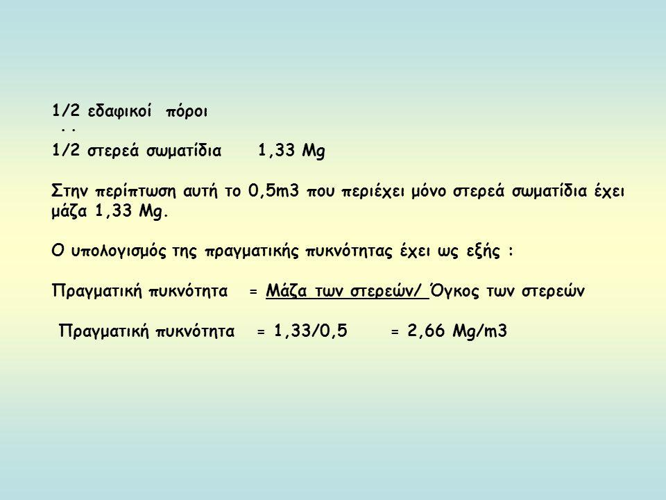 1/2 εδαφικοί πόροι ·· 1/2 στερεά σωματίδια 1,33 Mg Στην περίπτωση αυτή το 0,5m3 που περιέχει μόνο στερεά σωματίδια έχει μάζα 1,33 Μg.