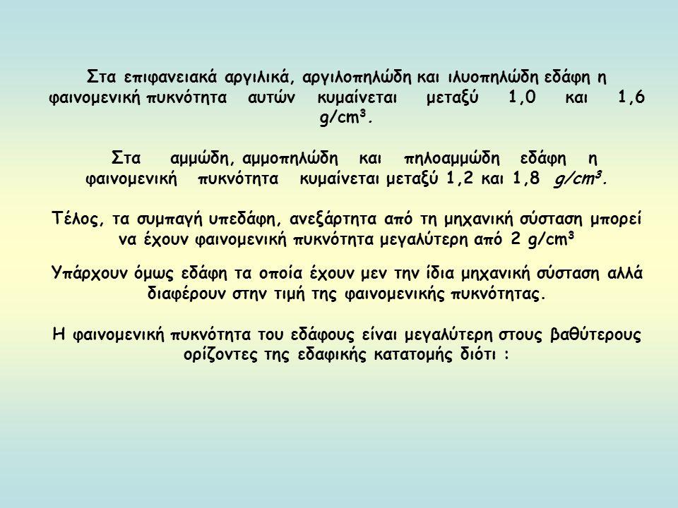 Στα επιφανειακά αργιλικά, αργιλοπηλώδη και ιλυοπηλώδη εδάφη η φαινομενική πυκνότητα αυτών κυμαίνεται μεταξύ 1,0 και 1,6 g/cm 3.