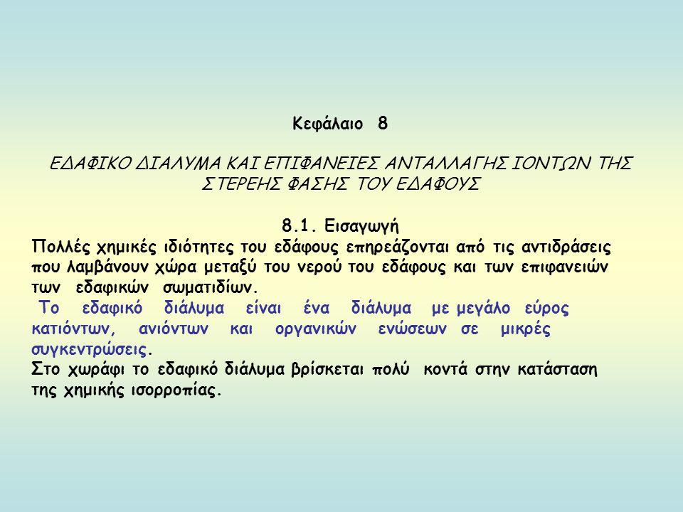Κεφάλαιο 8 ΕΔΑΦΙΚΟ ΔΙΑΛΥΜΑ ΚΑΙ ΕΠΙΦΑΝΕΙΕΣ ΑΝΤΑΛΛΑΓΗΣ ΙΟΝΤΩΝ ΤΗΣ ΣΤΕΡΕΗΣ ΦΑΣΗΣ ΤΟΥ ΕΔΑΦΟΥΣ 8.1.