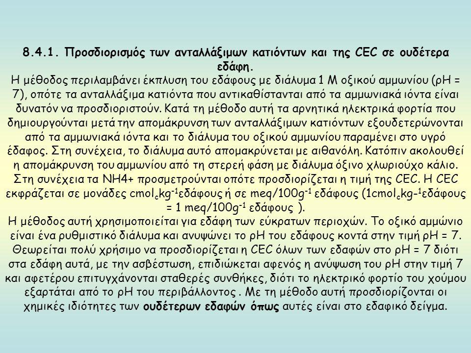 8.4.1.Προσδιορισμός των ανταλλάξιμων κατιόντων και της CEC σε ουδέτερα εδάφη.