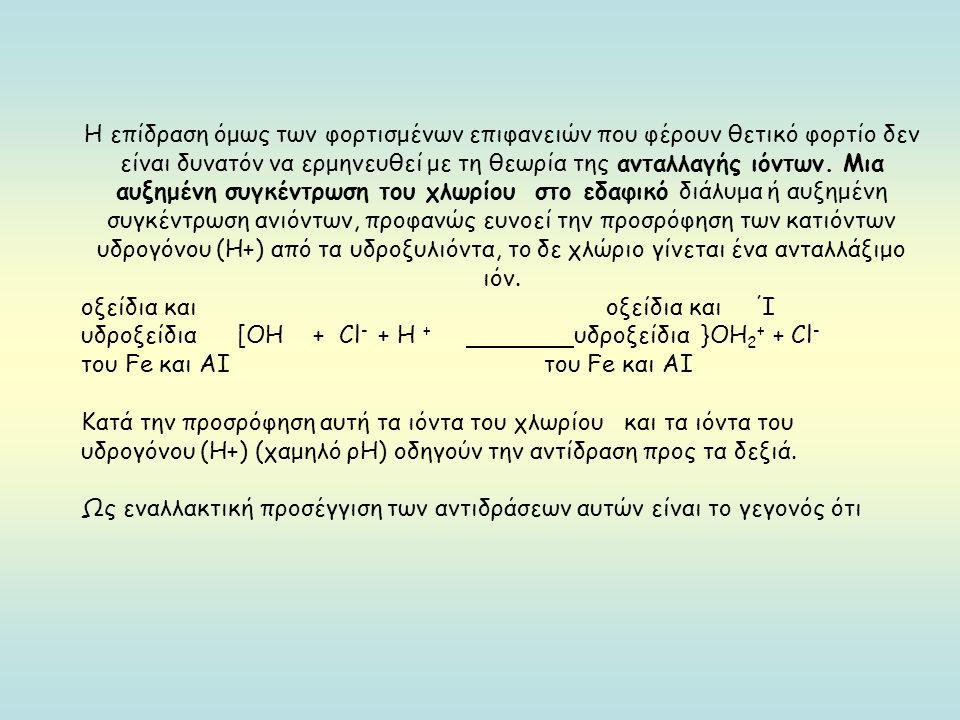 Η επίδραση όμως των φορτισμένων επιφανειών που φέρουν θετικό φορτίο δεν είναι δυνατόν να ερμηνευθεί με τη θεωρία της ανταλλαγής ιόντων.