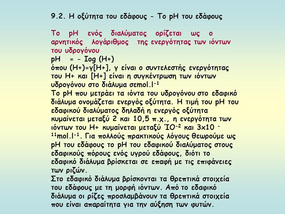 9.2. Η οξύτητα του εδάφους - Το pΗ του εδάφους Το pΗ ενός διαλύματος ορίζεται ως ο αρνητικός λογάριθμος της ενεργότητας των ιόντων του υδρογόνου pΗ =