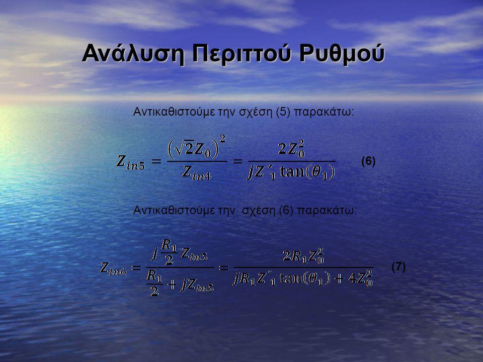 Ανάλυση Περιττού Ρυθμού Ανάλυση Περιττού Ρυθμού Αντικαθιστούμε την σχέση (5) παρακάτω: Αντικαθιστούμε την σχέση (6) παρακάτω: (6)(6) (7)(7)