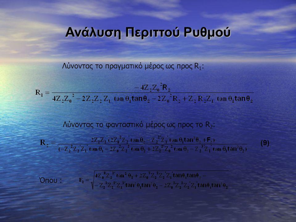 Ανάλυση Περιττού Ρυθμού Λύνοντας το πραγματικό μέρος ως προς R 1 : Λύνοντας το φανταστικό μέρος ως προς το R 2 : Όπου : (9)(9)