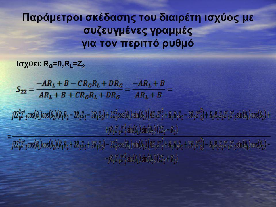 Παράμετροι σκέδασης του διαιρέτη ισχύος με συζευγμένες γραμμές για τον περιττό ρυθμό Ισχύει: R G =0,R L =Z 2