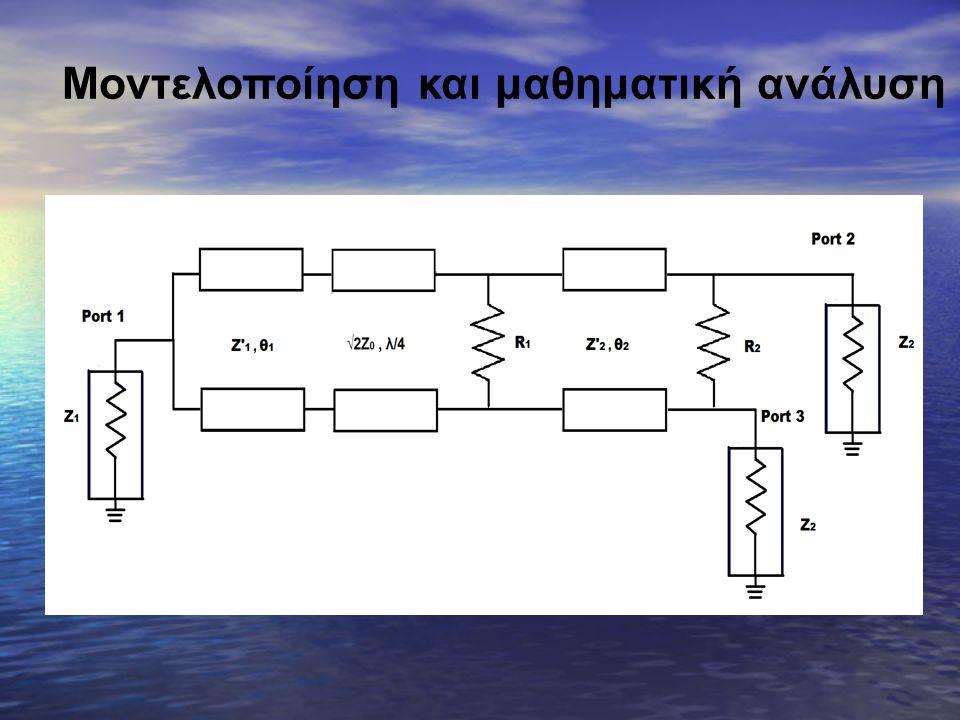Παράμετροι σκέδασης του διαιρέτη ισχύος με συζευγμένες γραμμές cos(90 ̊ )=0 και sin(90 ̊ )=1 οπότε έχουμε: