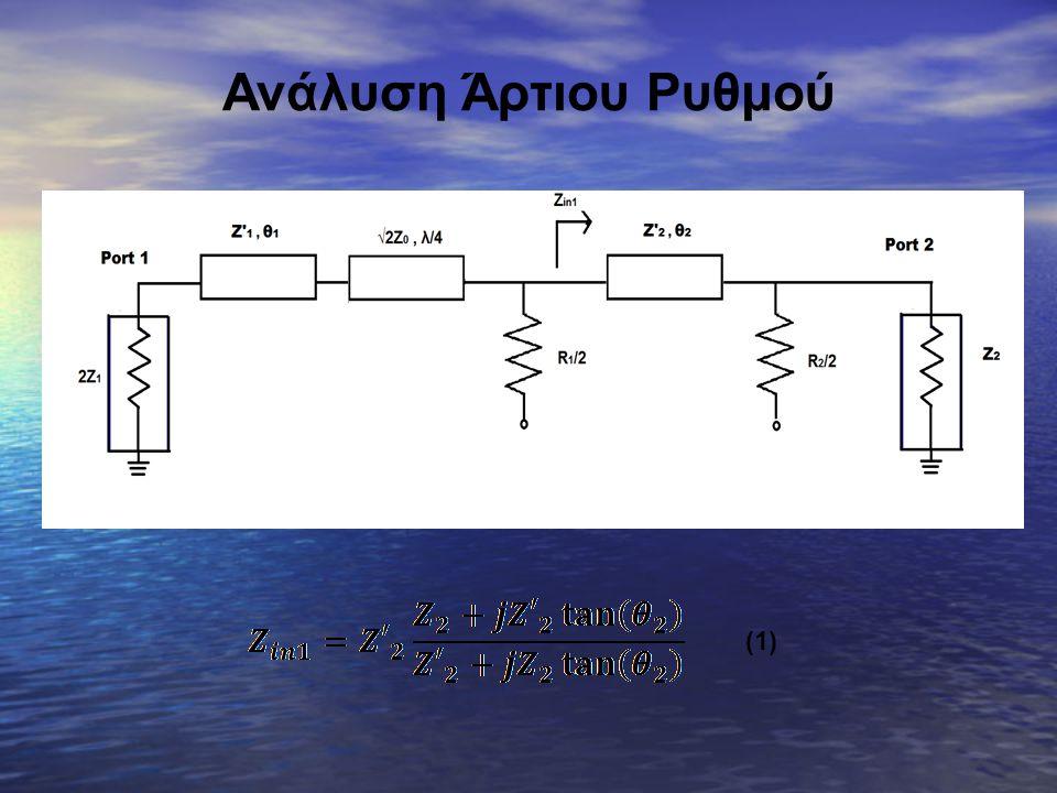 Ανάλυση Άρτιου Ρυθμού (2) Αντικαθιστούμε στην Ζ in2 την σχέση (1)