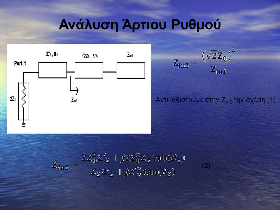 Παράμετροι σκέδασης του διαιρέτη ισχύος με συζευγμένες γραμμές για τον άρτιο ρυθμό