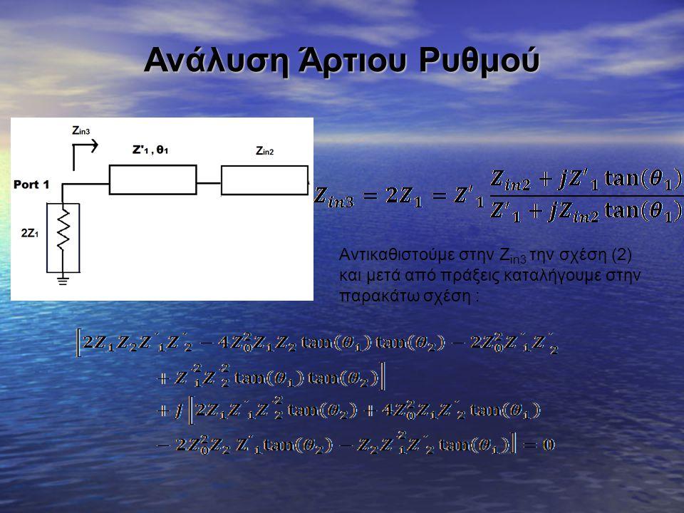 Παράμετροι σκέδασης του διαιρέτη ισχύος με συζευγμένες γραμμές για τον περιττό ρυθμό Μετά από πράξεις προκύπτει: Α Β C D