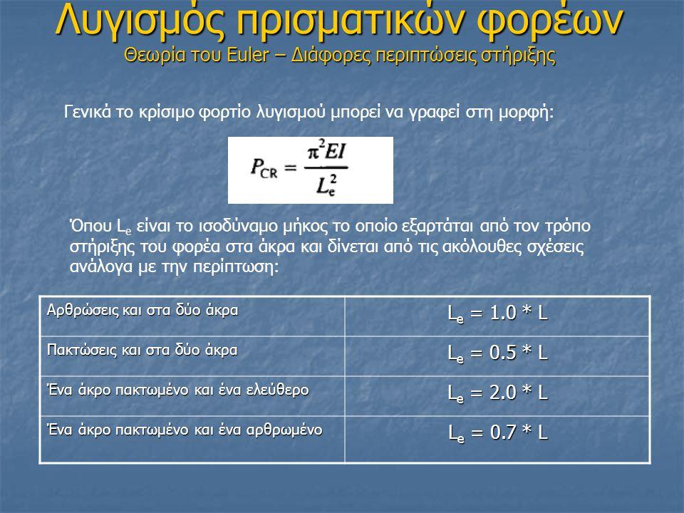 Γενικά το κρίσιμο φορτίο λυγισμού μπορεί να γραφεί στη μορφή: Όπου L e είναι το ισοδύναμο μήκος το οποίο εξαρτάται από τον τρόπο στήριξης του φορέα στα άκρα και δίνεται από τις ακόλουθες σχέσεις ανάλογα με την περίπτωση: Αρθρώσεις και στα δύο άκρα L e = 1.0 * L Πακτώσεις και στα δύο άκρα L e = 0.5 * L Ένα άκρο πακτωμένο και ένα ελεύθερο L e = 2.0 * L Ένα άκρο πακτωμένο και ένα αρθρωμένο L e = 0.7 * L