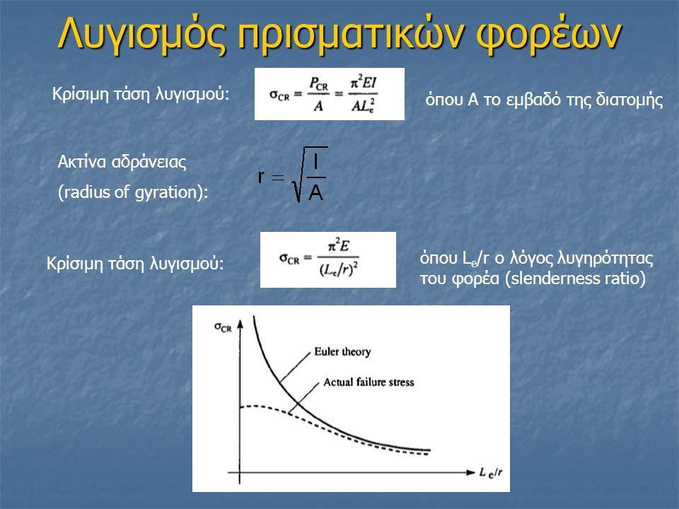 Λυγισμός πρισματικών φορέων Κρίσιμη τάση λυγισμού: Ακτίνα αδράνειας (radius of gyration): όπου Α το εμβαδό της διατομής Κρίσιμη τάση λυγισμού: όπου L e /r ο λόγος λυγηρότητας του φορέα (slenderness ratio)