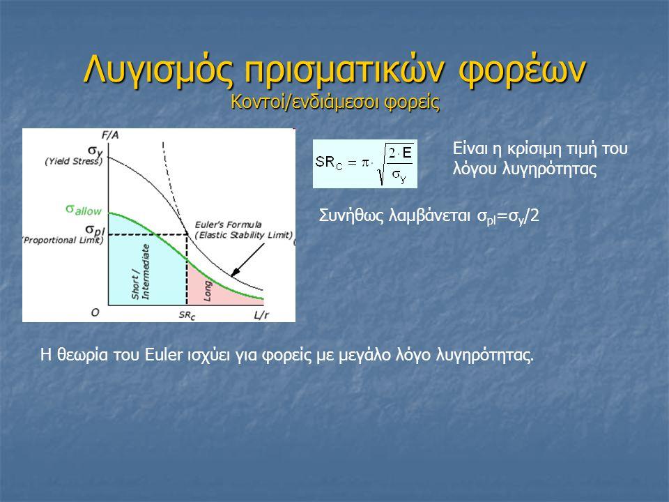 Λυγισμός πρισματικών φορέων Κοντοί/ενδιάμεσοι φορείς Η θεωρία του Euler ισχύει για φορείς με μεγάλο λόγο λυγηρότητας.