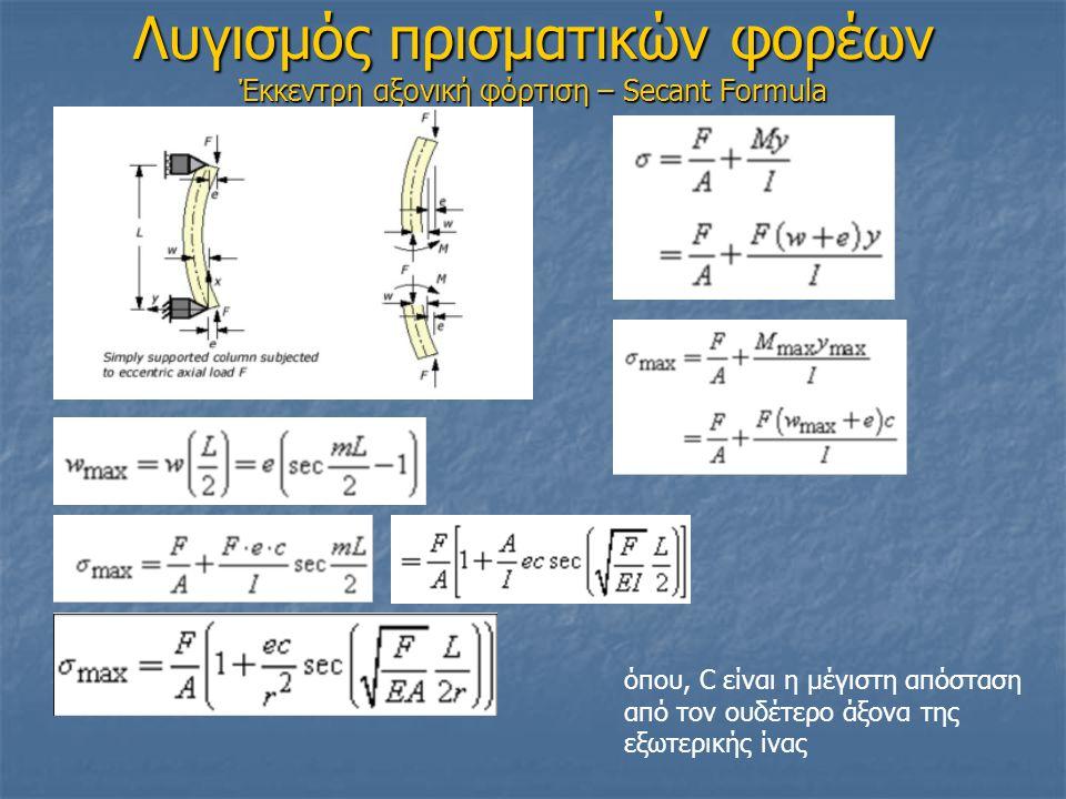 όπου, C είναι η μέγιστη απόσταση από τον ουδέτερο άξονα της εξωτερικής ίνας