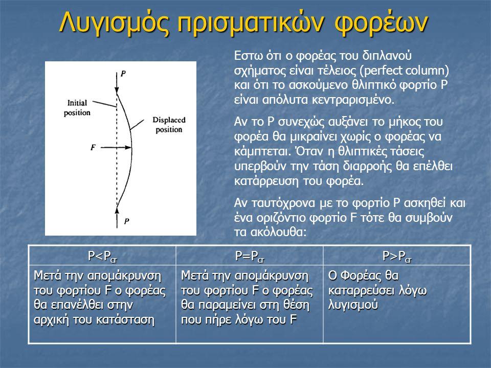 Λυγισμός πρισματικών φορέων Θεωρία του Euler – Αμφιέρειστη δοκός Η λύση της τελευταίας διαφορικής εξίσωσης έχει τη μορφή: Όπου C 1 και C 2 αυθαίρετες σταθερές και μ 2 =P cr /EI Από την εφαρμογή των οριακών συνθηκών στα άκρα προκύπτει: Για να πάρω τη μη τετριμμένη λύση θα πρέπει να ισχύει: ή μL = nπ, όπου n=1,2,3,......