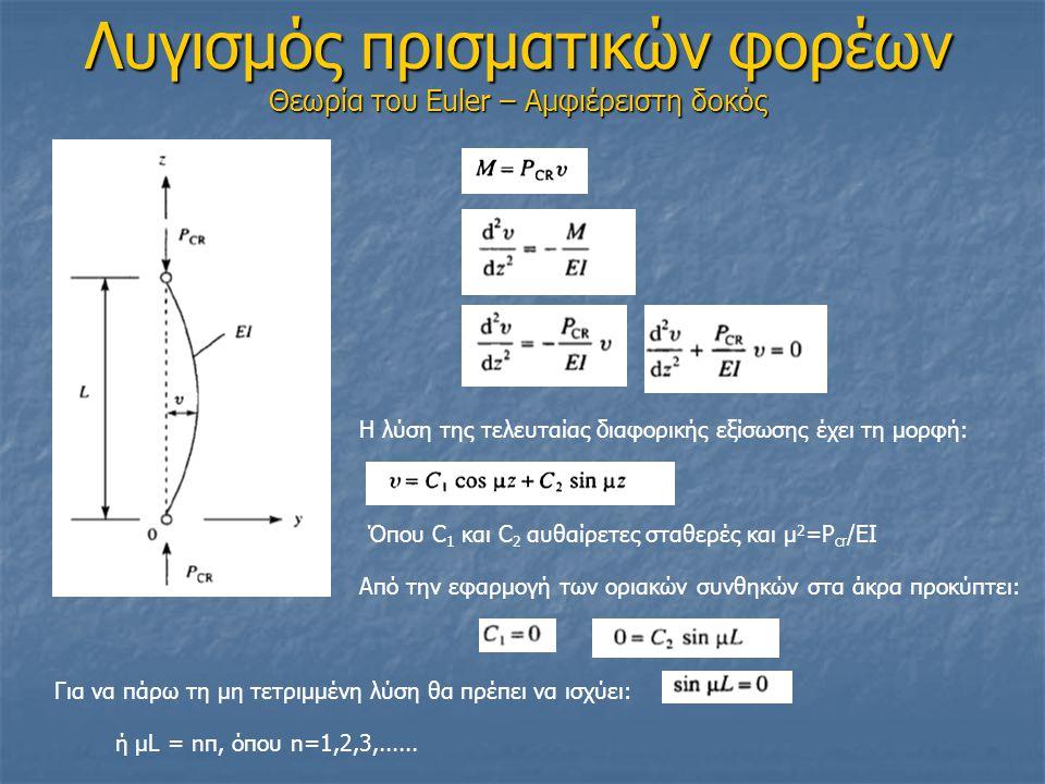 Λυγισμός πρισματικών φορέων Λυγισμός πρισματικών φορέων Θεωρία του Euler – Αμφιέρειστη δοκός Επομένως: ή: Η μικρότερη τιμή για το κρίσιμο φορτίο λυγισμού προκύπτει αν θεωρήσω n=1.
