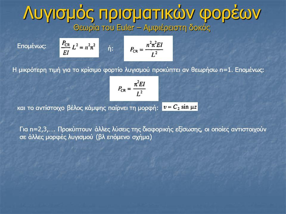 Λυγισμός πρισματικών φορέων Θεωρία του Euler – Αμφιέρειστη δοκός