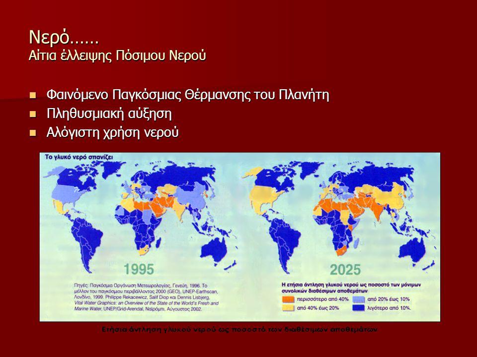 Νερό…… Αίτια έλλειψης Πόσιμου Νερού Φαινόμενο Παγκόσμιας Θέρμανσης του Πλανήτη Φαινόμενο Παγκόσμιας Θέρμανσης του Πλανήτη Πληθυσμιακή αύξηση Πληθυσμιακή αύξηση Αλόγιστη χρήση νερού Αλόγιστη χρήση νερού