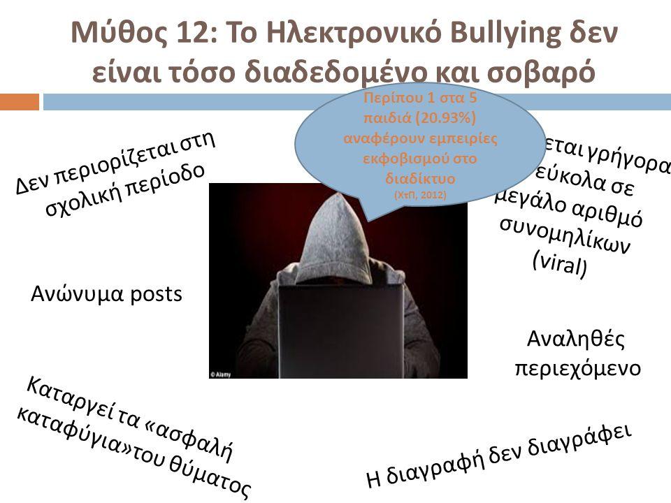 Μύθος 12: Το Ηλεκτρονικό Bullying δεν είναι τόσο διαδεδομένο και σοβαρό Δεν περιορίζεται στη σχολική περίοδο Διαχέεται γρήγορα κι εύκολα σε μεγάλο αρι