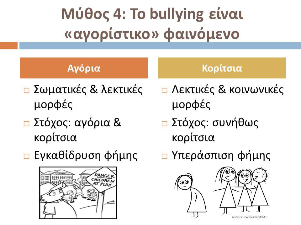 Μύθος 4: Το b ullying είναι « αγορίστικο » φαινόμενο  Σωματικές & λεκτικές μορφές  Στόχος : αγόρια & κορίτσια  Εγκαθίδρυση φήμης  Λεκτικές & κοινω