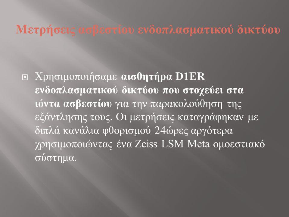  Χρησιμοποιήσαμε αισθητήρα D1ER ενδοπλασματικού δικτύου που στοχεύει στα ιόντα ασβεστίου για την παρακολούθηση της εξάντλησης τους.