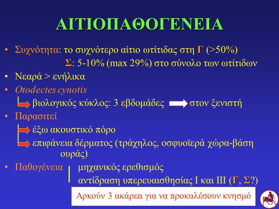ΓΣυχνότητα: το συχνότερο αίτιο ωτίτιδας στη Γ (>50%) Σ Σ: 5-10% (max 29%) στο σύνολο των ωτίτιδων Νεαρά > ενήλικα Otodectes cynotis βιολογικός κύκλος: