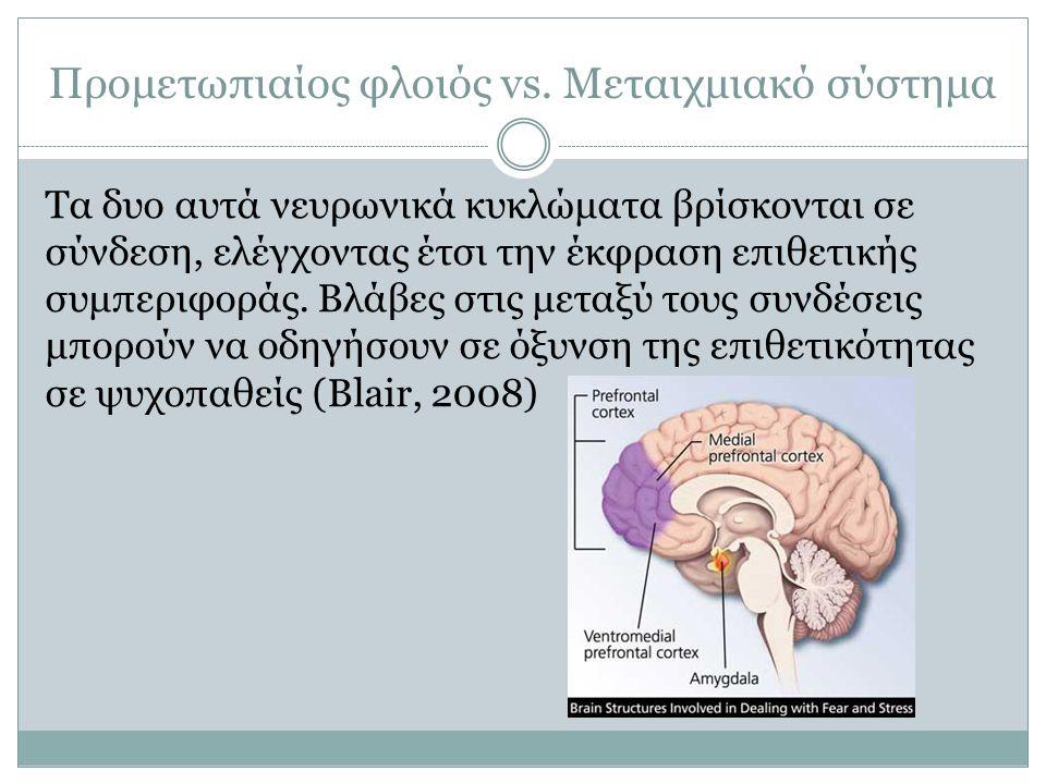 Προμετωπιαίος φλοιός vs. Μεταιχμιακό σύστημα Τα δυο αυτά νευρωνικά κυκλώματα βρίσκονται σε σύνδεση, ελέγχοντας έτσι την έκφραση επιθετικής συμπεριφορά
