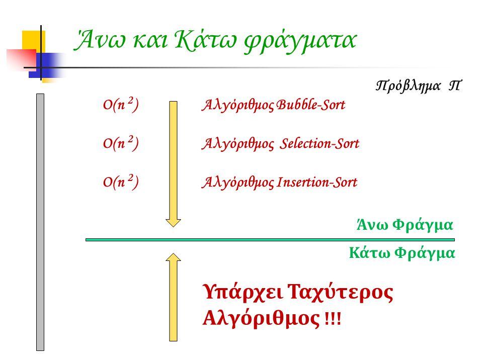 Ο(n 2 ) Αλγόριθμος Bubble-Sort Ο(n 2 ) Αλγόριθμος Selection-Sort Ο(n 2 ) Αλγόριθμος Insertion-Sort Άνω Φράγμα Κάτω Φράγμα Άνω και Κάτω φράγματα Πρόβλημα Π Υπάρχει Ταχύτερος Αλγόριθμος !!!
