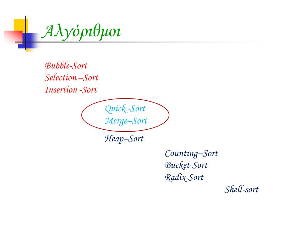 Αλγόριθμοι Bubble-Sort Selection –Sort Insertion -Sort Quick -Sort Merge–Sort Heap–Sort Counting–Sort Bucket-Sort Radix-Sort Shell-sort