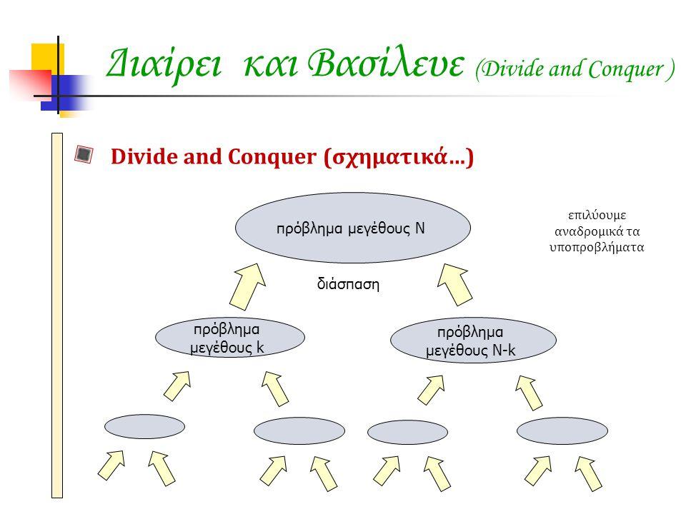 Διαίρει και Βασίλευε (Divide and Conquer ) πρόβλημα μεγέθους Ν διάσπαση πρόβλημα μεγέθους Ν-k πρόβλημα μεγέθους k επιλύουμε αναδρομικά τα υποπροβλήματ