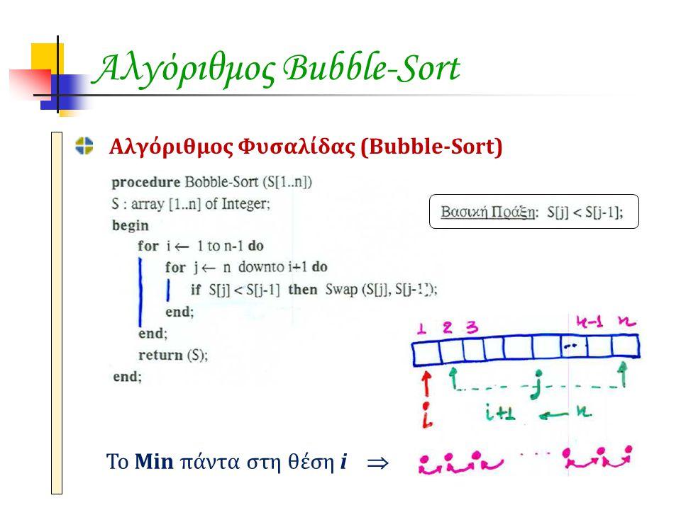 Αλγόριθμος Φυσαλίδας (Bubble-Sort) Το Min πάντα στη θέση i  Αλγόριθμος Bubble-Sort